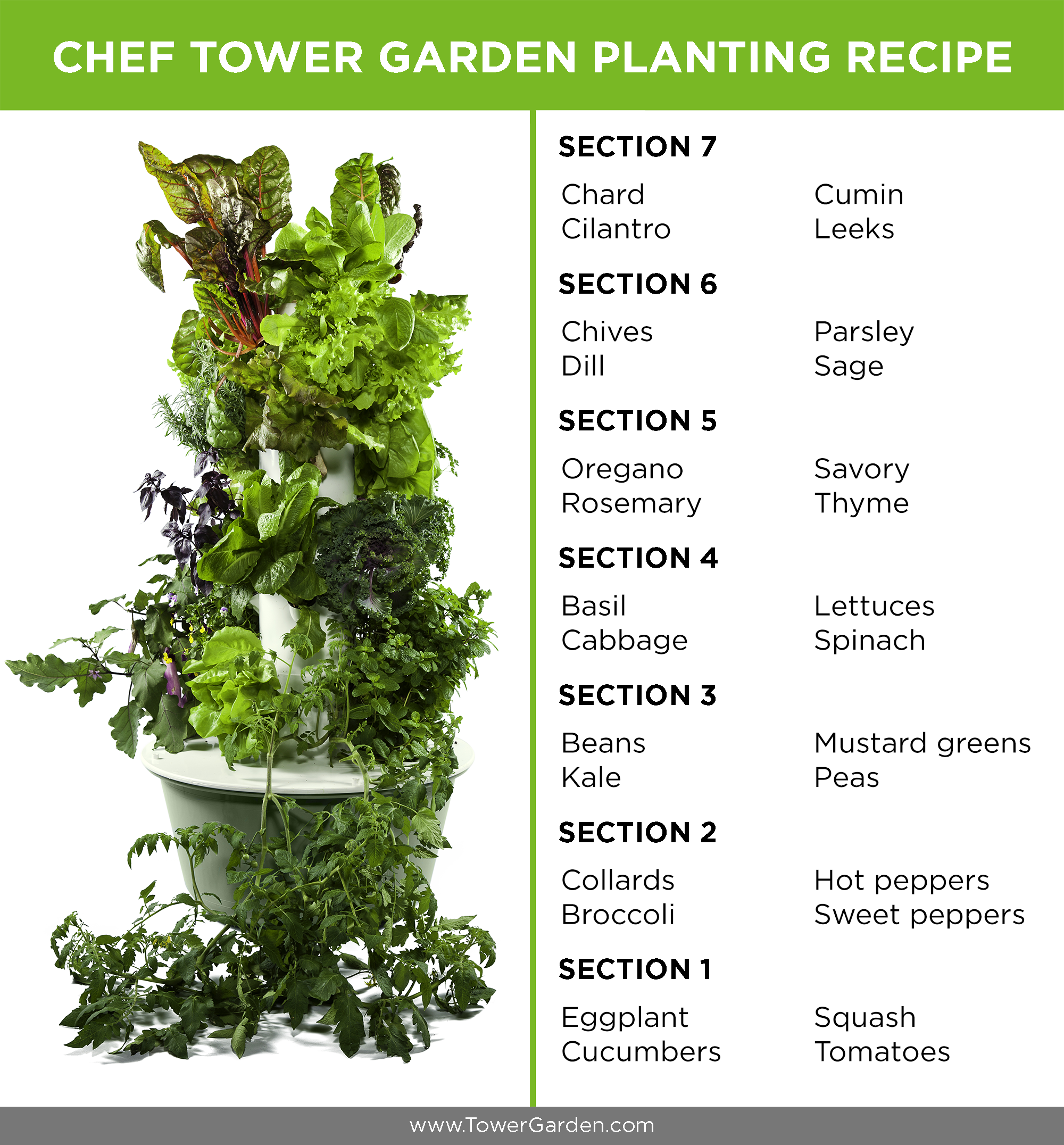 again this plan assumes youre using tower garden extension kit and have 28 planting spots but if you dont just plant what youll use the most - Tower Garden
